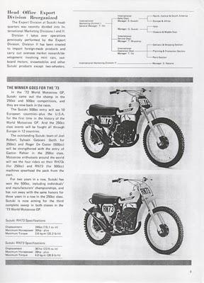 Suzuki RN73 500 De Coster 1973