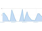 """blog virtualtouchdesign festeggia primo """"compli-trimestre"""""""