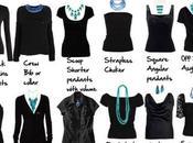 Come abbinare collana vestiti