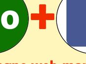 Pianificare strategia marketing integrata Facebook