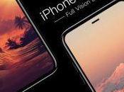 iPhone futuro saranno senza notch
