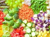 ogni verdura taglio