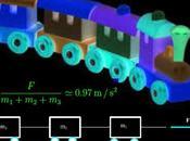 [¯ ¯] Accelerazione trenino giocattolo