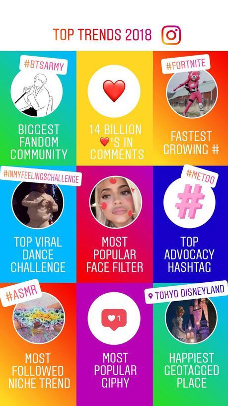 Ecco i trends del 2018 su Instagram: l'amore trionfa