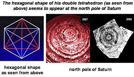 Il Misterioso Esagono di Saturno
