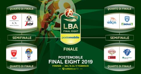Final Eight 2019 ancora a Firenze: Milano favorita, Sassari confida in Pozzecco