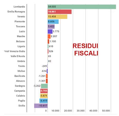 O Federalismo O Morte!