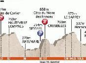 Giro Delfinato: ancora Degenkolb