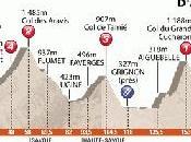 Giro Delfinato: tappa Kern