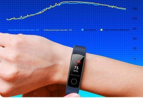 Huawei Honor Band 4 con schermo AMOLED e cardiofrequenzimetro a 36,98 euro su eBay