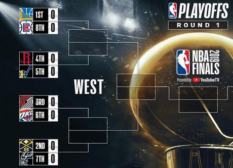 NBA Playoffs 2019, Western Conference: Warriors e Rockets le favorite