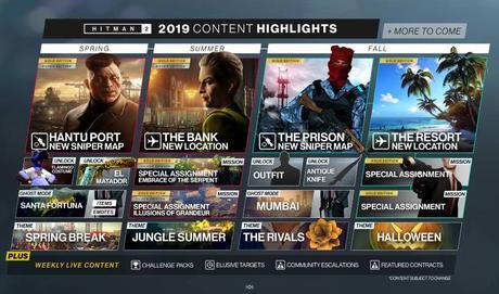 Hitman 2, ecco la roadmap dei contenuti