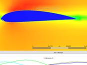Testare l'areodinamica profilo alare Autodesk
