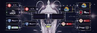 Semifinale Playoff: 2-0 per la Dinamo!