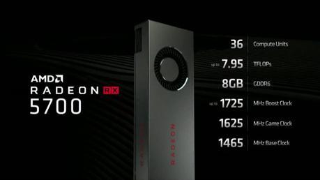 Radeon RX 5700 e Ryzen 3000 nella conferenza AMD dell'E3 2019 - Speciale