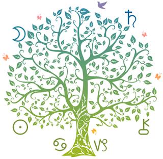 Astrogenealogia in pratica.I Pianeti e le Case del Lignaggio e degli Antenati