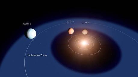 L'Eroe, il passato degli Ufologi e la scoperta della  nuova Super Terra