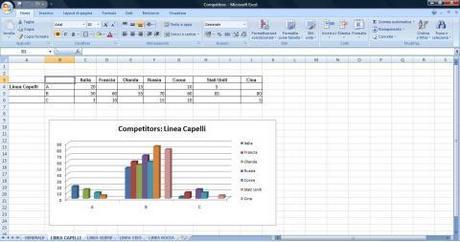 Piano di marketing analisi della concorrenza paperblog for Esempi di piani di marketing