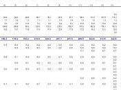 OLIO: Made Italy, gennaio-marzo 2011, export extra vergine 2010.