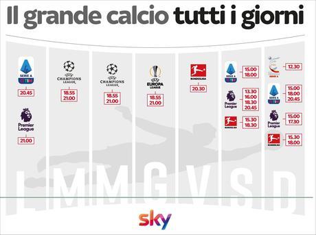 Sky Sport, Diretta Playoff Champions Andata - Palinsesto e Telecronisti
