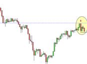 S&P aggiornamento
