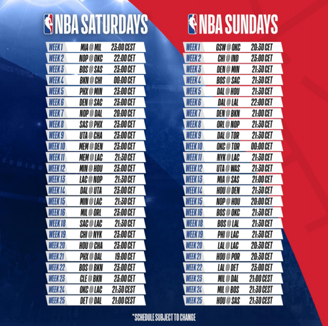 Sky Sport resta la casa dell'NBA: contratto rinnovato per altri 4 anni!
