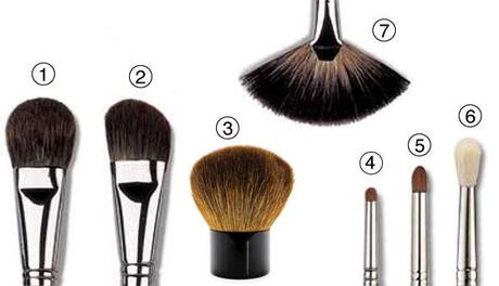 kit pennelli make up