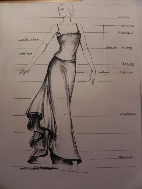 Come disegnare il vostro primo figurino di moda le basi for Come disegnare il piano di casa