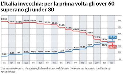 Strong Buy fake-Green & real-Vecchietti....
