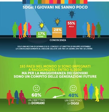 """Agenda 2030 – Parte la Cabina di Regia """"Benessere Italia"""". Sviluppo Sostenibile integrato con Benessere Equo e Sostenibile (BES)"""