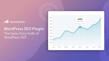 Miglior Plugin SEO per WordPress: Rank Math