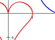 Matematica sentimentale