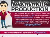 Progettare info-grafico