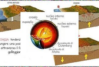 Struttura Interna Della Terra Paperblog