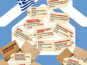 Grecia: infografiche