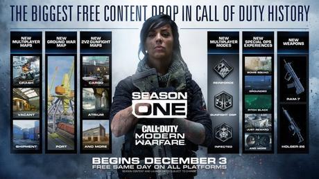 Call of Duty: Modern Warfare, Stagione Uno presentata con un trailer - Notizia - PC
