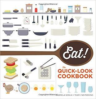 Gift Guide 2019: Libri di cucina