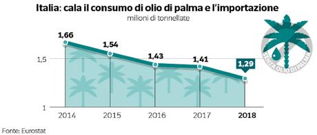 Cosa c'entra la bresaola italiana con la deforestazione dell'Amazzonia?
