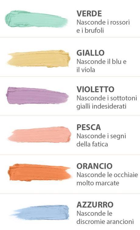 tabella-color-correction
