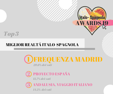 ITALO-SPAGNOLA AWARDS 19: AND THE WINNERS ARE...
