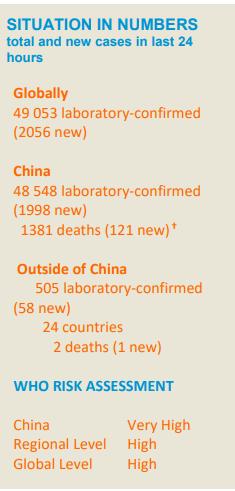 Cosa sappiamo sul Coronavirus (2019-nCoV) al netto di Bufale e pseudoscienza