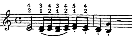 Beethoven 2020 – Sonata in do maggiore op. 2 N° 3