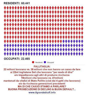 #ADOTTALATUAPARRUCCHIERA ... nel peggior caso di ingiustizia sociale e di discriminazione economica della Storia Italiana