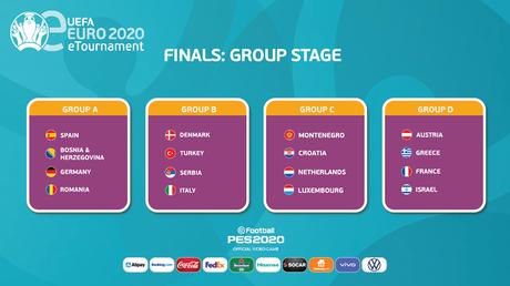 eFootball PES 2020, gli azzurri ritornano in capo