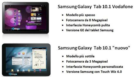 Galaxy Tab honeycomb vodafone1 Samsung Galaxy Tab 10.1 Slim | Anteprima YourLifeUpdated [Foto + Video]