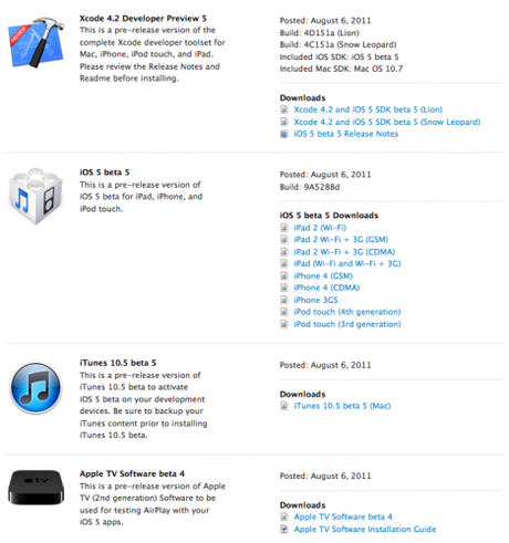itunes download for ipod 2nd generation