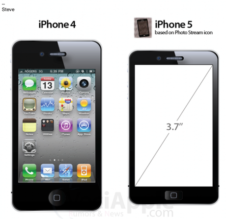 Nuovo concept mock up di iPhone 5 in base all'icona di Photo Stream