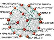 Network Analysis Poteri Forti