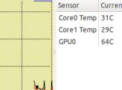 PSensor: programma monitorare l'hardware