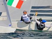 CICO Campionato Italiano Classi Olimpiche